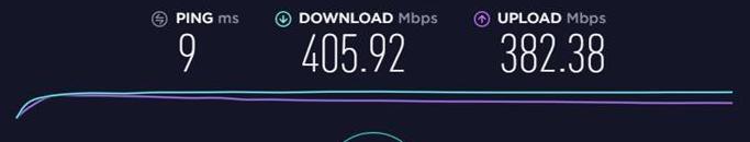 Slow wired network speeds on MacBook Pro - Apple Community