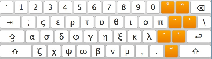 iPad polytonic greek keyboard doesn't… - Apple Community