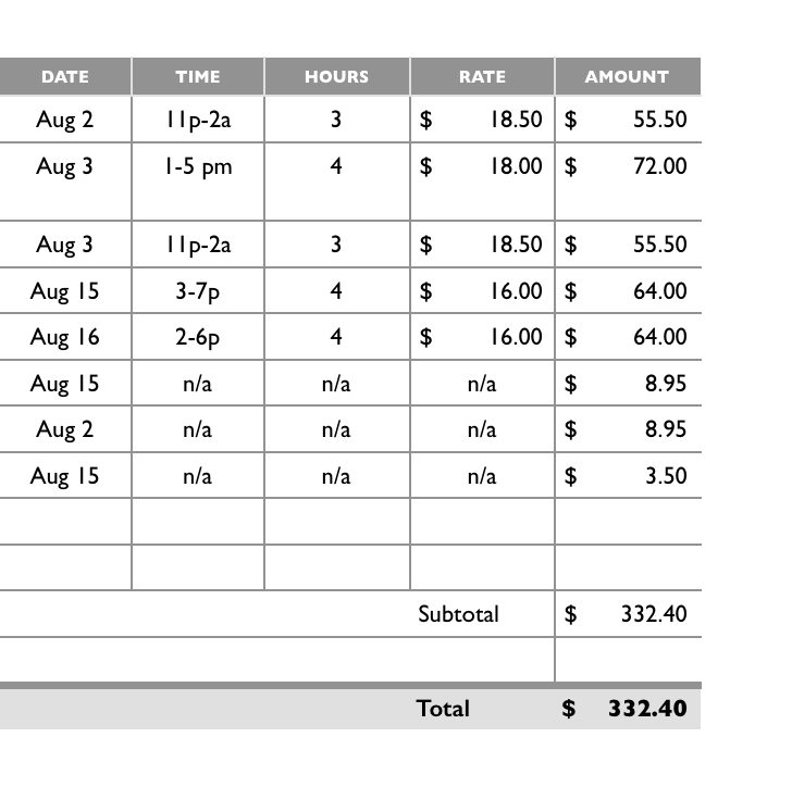 In Pages Using An Invoice Template How Apple Community