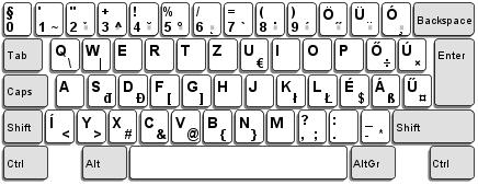 Keyboard HUNGARIAN
