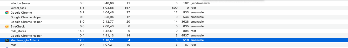 To much cpu for kernel task and Windows s… - Apple Community