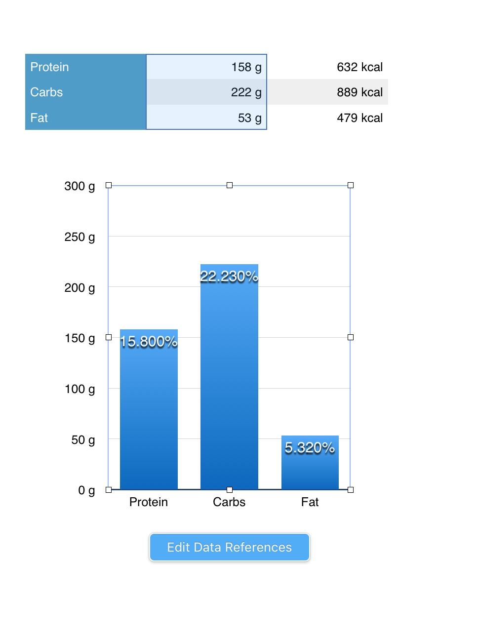 How do I show percentages in a bar chart … - Apple Community
