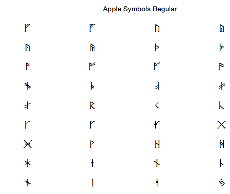 Elder Futhark Type Font Apple Community