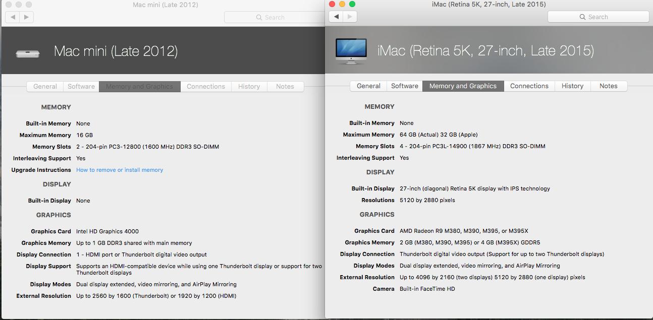Will Ram In Mac Mini, Work in iMac Retina… - Apple Community