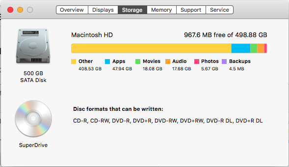 Mac OS X Swap File Location