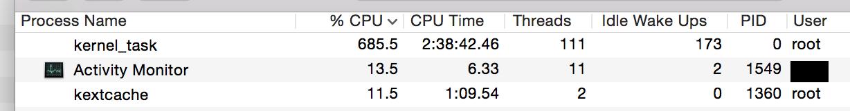 MBP very slow