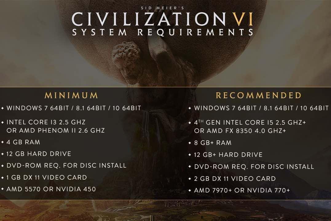 Can I play Civilization VI ? - Apple Community