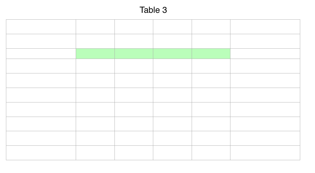How do you format cell size in numbers fo… - Apple Community