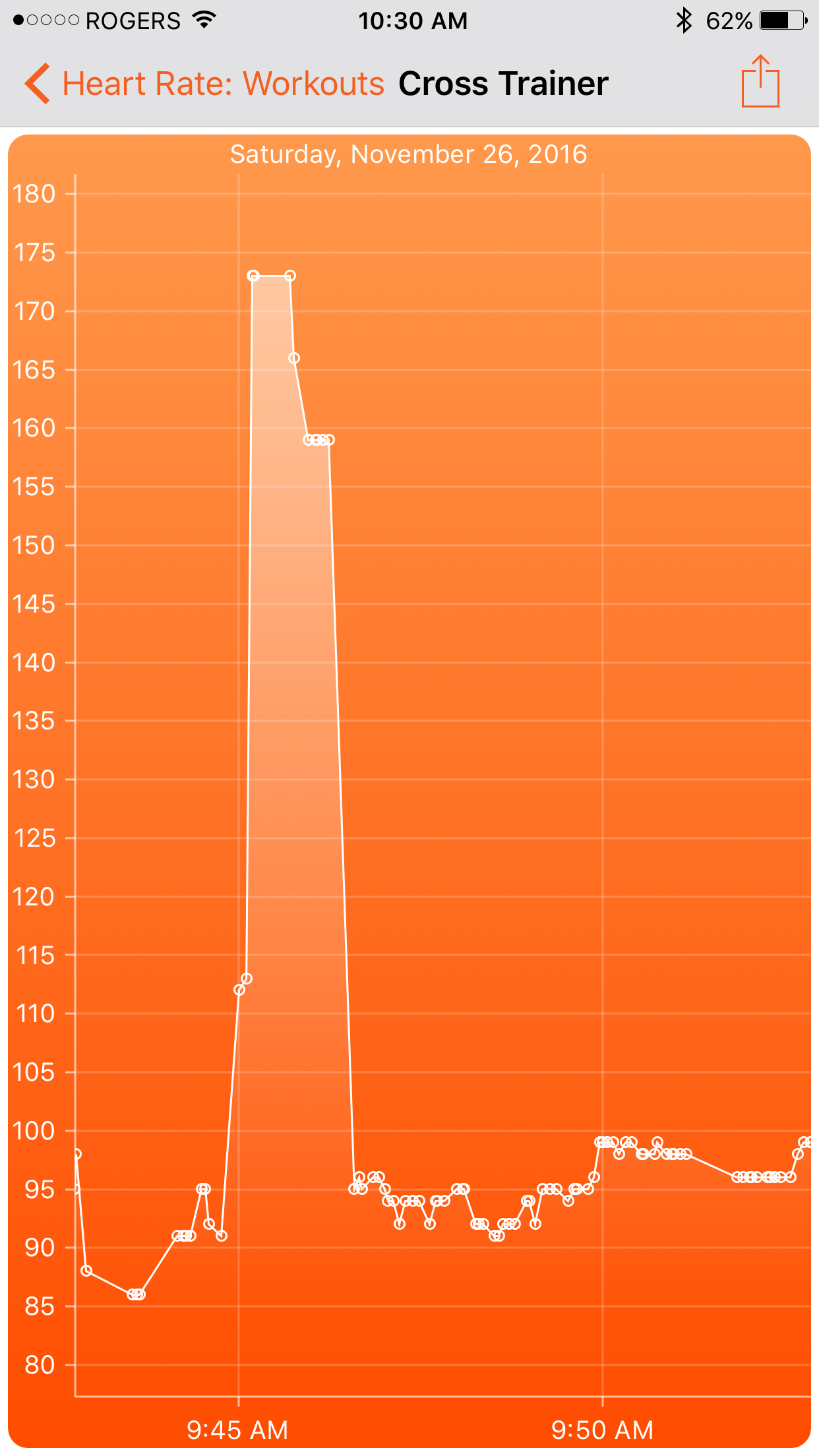 heart rate spikes - Apple Community