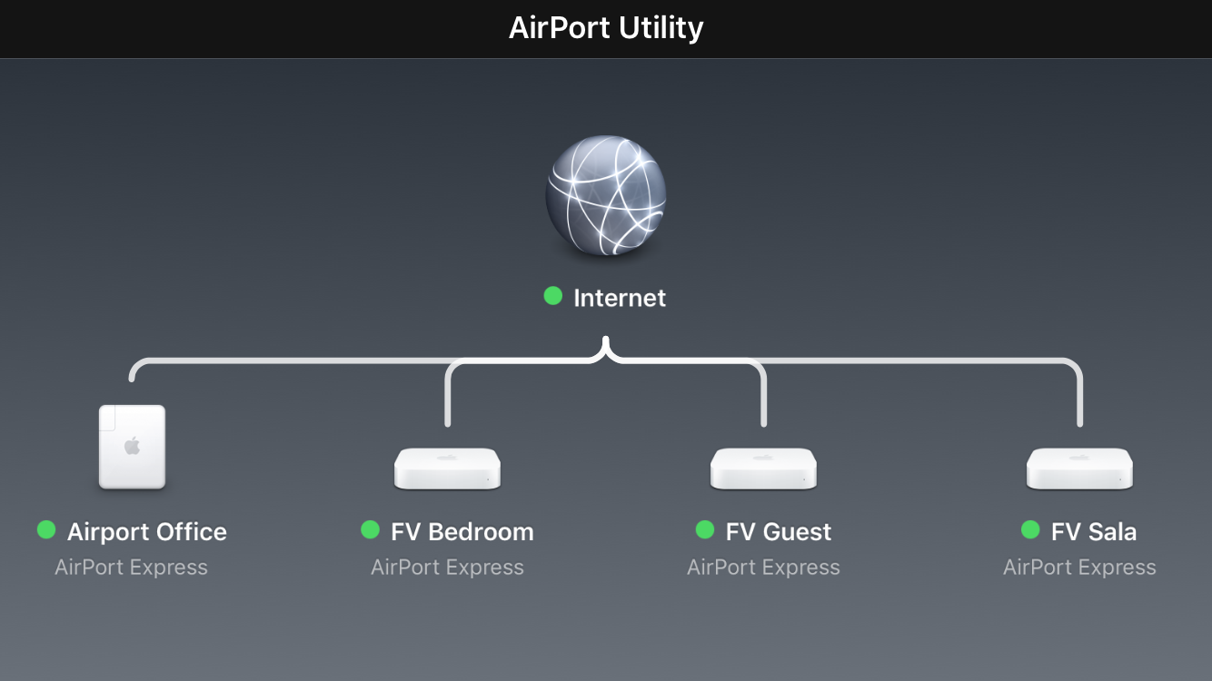 Airport Express SLOW Internet 2017 - Apple Community