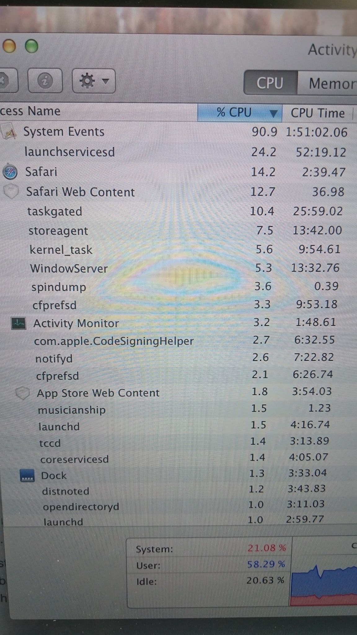 Very high CPU usage by Safari, System eve… - Apple Community