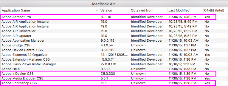 Adobe CS5 apps: 32-bit or 64-bit? - Apple Community