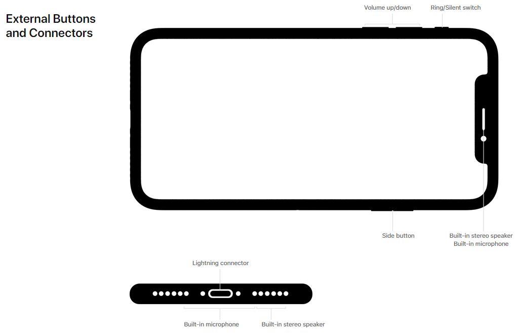 IPhone X Left Speaker Not Working - Apple Community