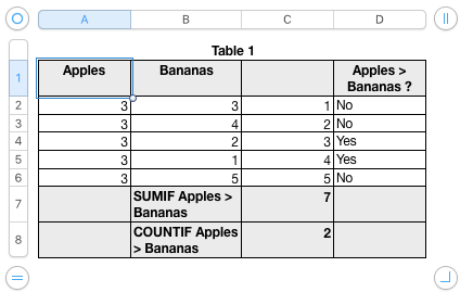 Numbers  Sum cells with conditions - Apple Community