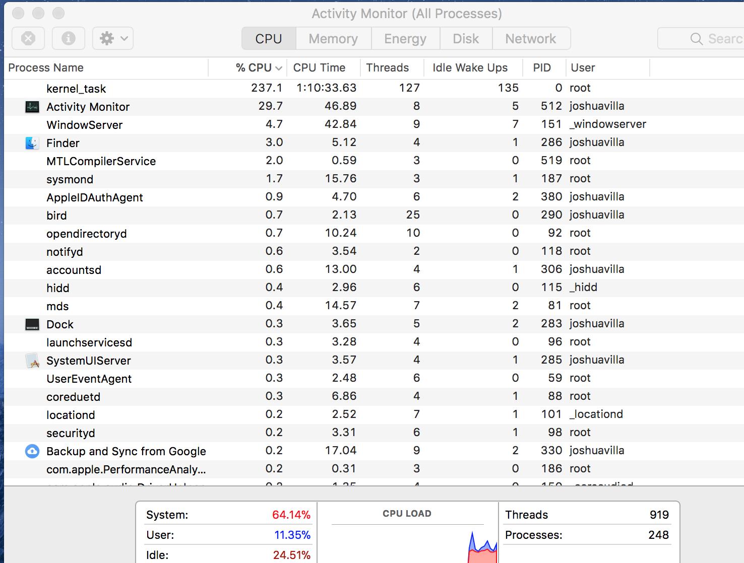Mac OS High Sierra kernel task always has… - Apple Community