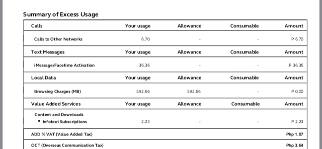 iMessage/Facetime Activation Charged by G… - Apple Community