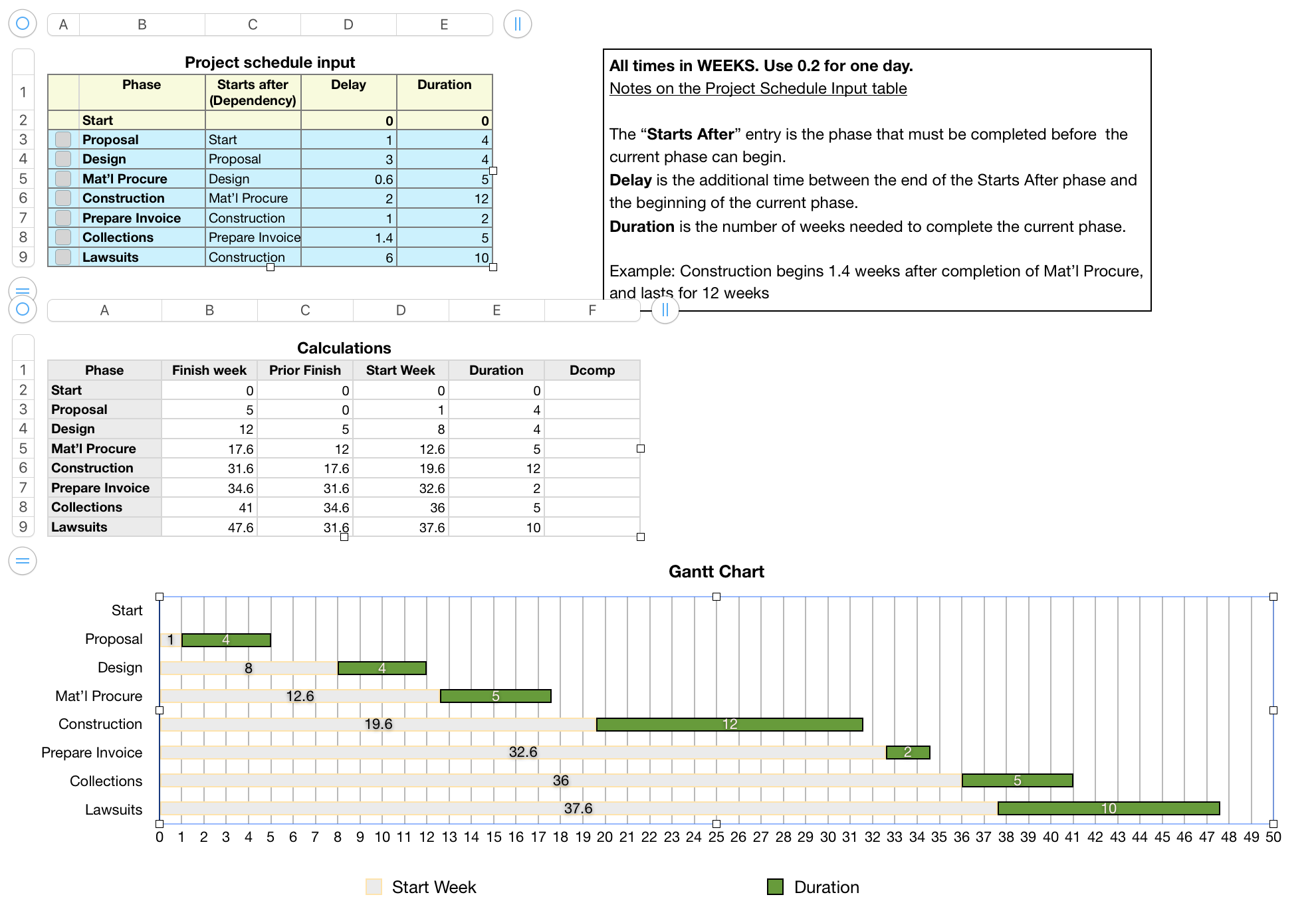 Gantt Chart For Numbers Apple Community